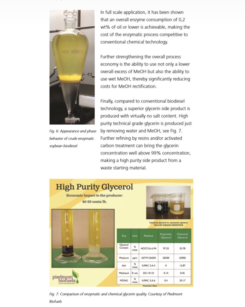 Biodiesel – Scube Mass Transfer